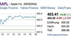 Apple-Aktie: Kurs liegt erstmals über 400 Dollar