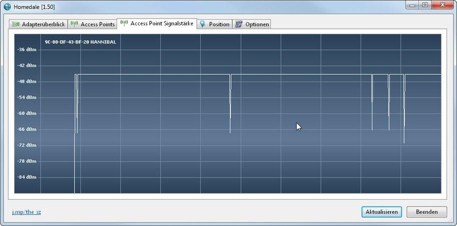 Homedale hilft auch bei der Analyse der WLAN-Signalstärke