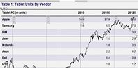 UBS-Prognose