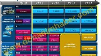 Mac Pro: Intel-Roadmap sagt neue Xeon-Prozessoren für 4. Quartal 2011 voraus