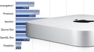 Mac mini Mid 2011: Benchmark-Tests
