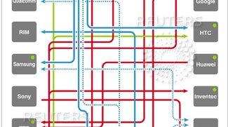 Pic of the Day: Der Patente-Krieg - Infografik