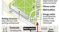 Apple Campus 2: Cupertino fürchtet zuviel Wachstum