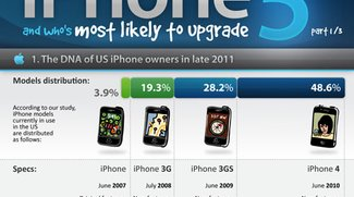iPhone 5: Infografik, Features und Keynote