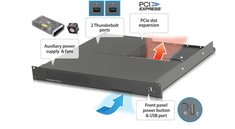 Mac mini Server: Sonnet stellt Mac-mini-Rack mit PCIe-Slot vor