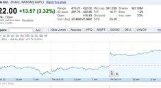Apple-Aktie: Frühe iPhone-4S-Erfolge bringen neues Rekordhoch