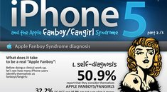 Infografik: Das Apple-Fanboy-Syndrom