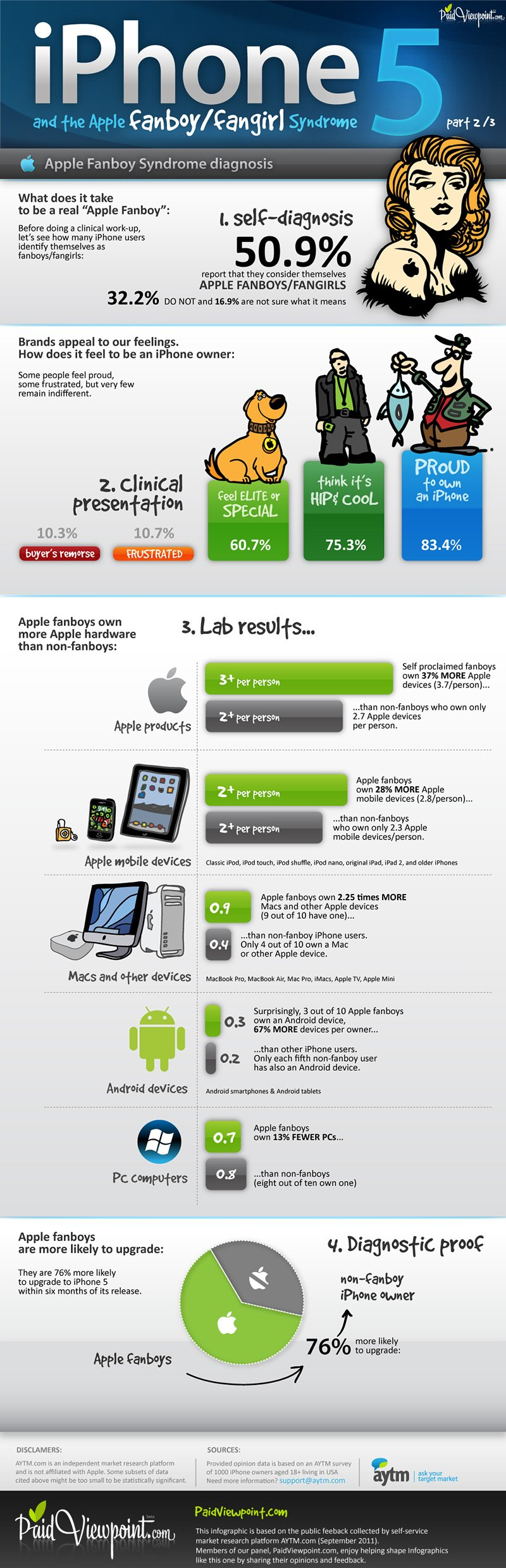 iPhone 5 Infografik #2