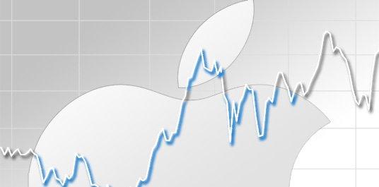 Apple-Aktienkurs zeitweise unter 600 Dollar