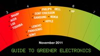 Umwelt-Zeugnis: Apple auf Rang 4 der Greenpeace-Liste