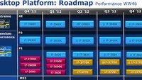 Ivy Bridge: Chips für neue iMacs erscheinen erst im zweiten Quartal 2012