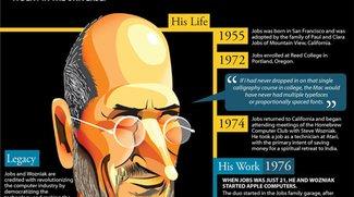Infografik: Farewell To A Genius - Steve Jobs