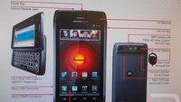 Motorola DROID 4: Neue Bilder und Spezifikationen