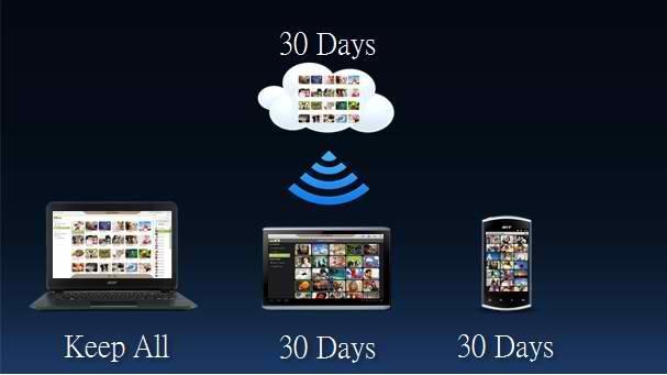 CES 2012: Acer stellt eigenen Cloudservice vor