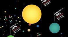 Wertvollste Marke der Welt 2011: Apple klettert auf Platz 8