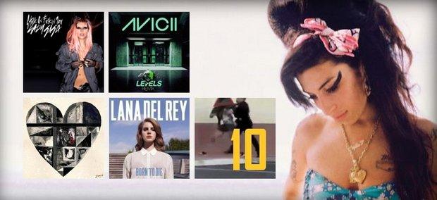 Dezember-Songs: Die Top10 MP3s