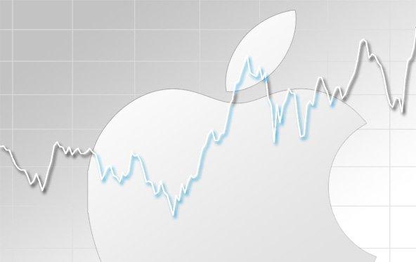 Apple-Aktie überschreitet erstmals 600-Dollar-Marke