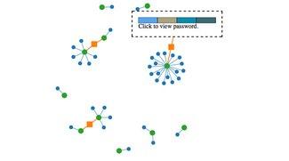 Firefox Erweiterung visualisiert die Nutzung von Passwörtern