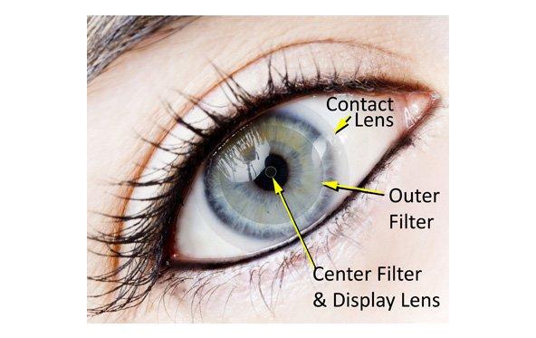 DARPA erforscht Virtual Reality Kontaktlinsen