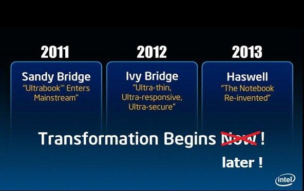 Intel will Ivy Bridge-Serie für Windows 8 zurückhalten