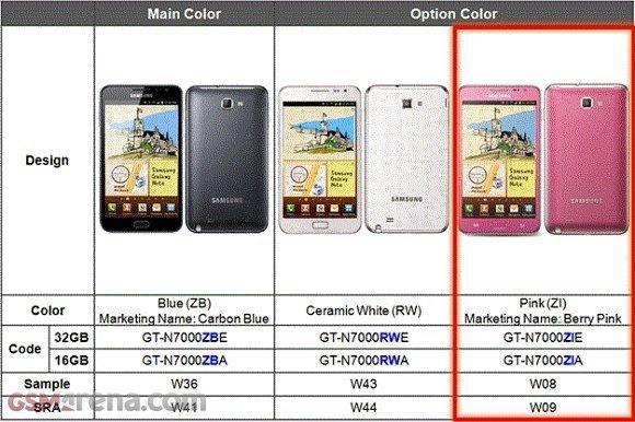 Samsung Galaxy Note kommt nun auch in Pink