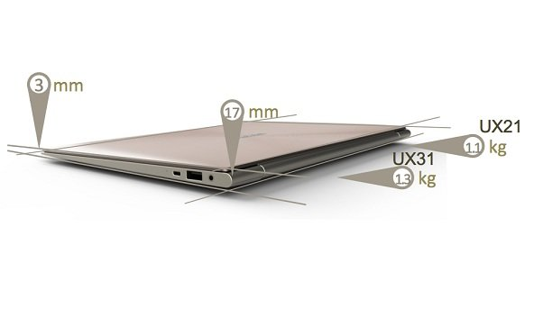 Von Touchscreens, hybriden Festplatten und ausverkauften Lüftern