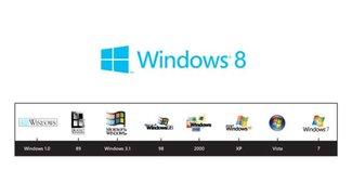 Die Windows Logos im Wandel der Zeit