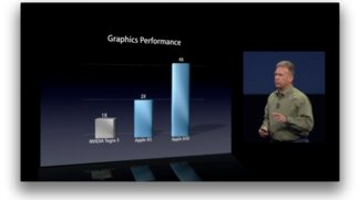 Apple A5X: NVIDIA will Benchmark-Tests sehen