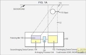 iOS-Geräte bald mit 3D-Kamera und Gestensteuerung?