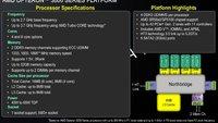 AMD Opteron 3000-Series vorgestellt