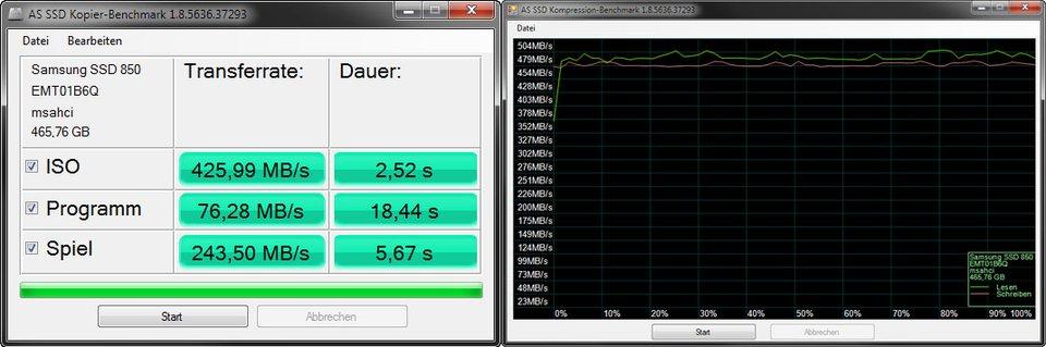 Der Kopier- und Kompressionstest von AS SSD Benchmark.