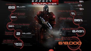 Mass Effect 3: Statistiken zum Multiplayer-Modus
