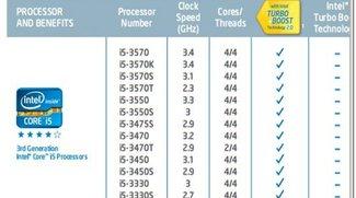 Intel arbeitet Ivy Bridge ins LineUp ein