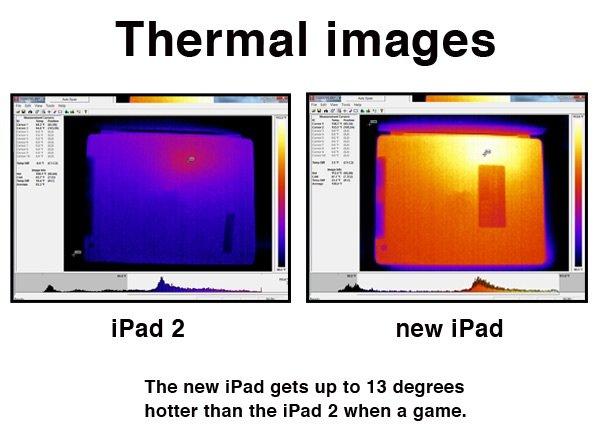 Nachgemessen: So warm wird das neue iPad