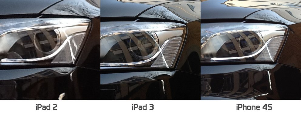 iPad 2 vs iPad 3 vs iPhone 4S