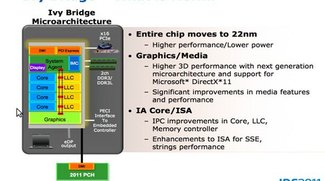 i7-3770K: Erster Ivy Bridge im Testlabor