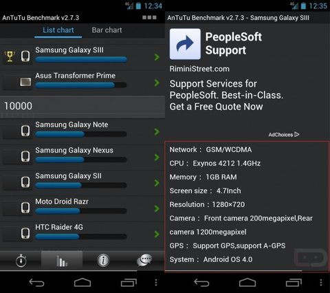 Galaxy S3 Antutu Benchmark Fake?