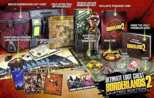 Borderlands 2: Gearbox enthüllt Special Editions