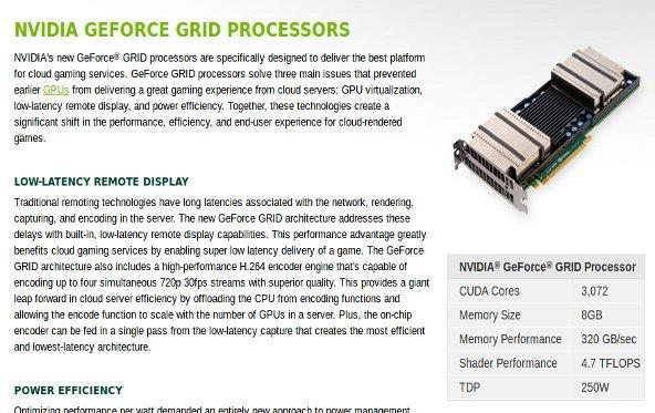 NVIDIA GRID: Geforce-Power bald nur noch aus der Cloud?