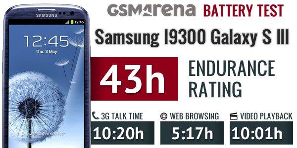 GSM Arena akkulaufzeittest galaxy S3