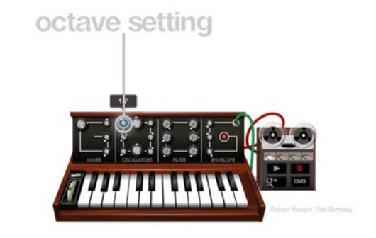 Robert Moog: So funktioniert das Synthesizer-Google-Doodle