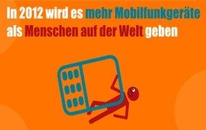 Die mobile Generation 2012 - Infografik