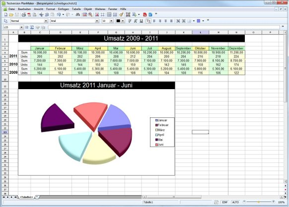 Diagramm unter Ashampoo PlanMaker 2012