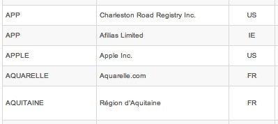 "Apple will Top-Level-Domain "".apple"""