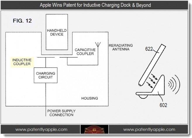 Drahtlos-Dock: Apple-Patent beschreibt Induktions-Lösung