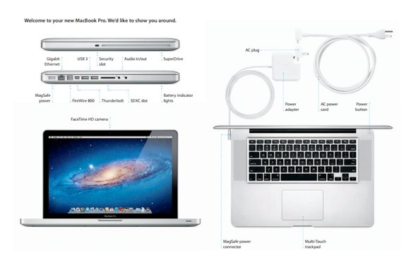 MacBook Pro und MacBook Air 2012: Handbuch zum Download