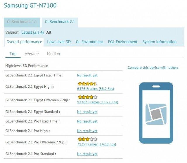 Gerücht: Ist das hier ein Benchmarktest des Galaxy Note 2?