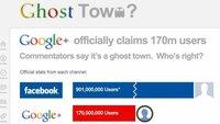 Infografik: Ist Google+ eine virtuelle Geisterstadt?