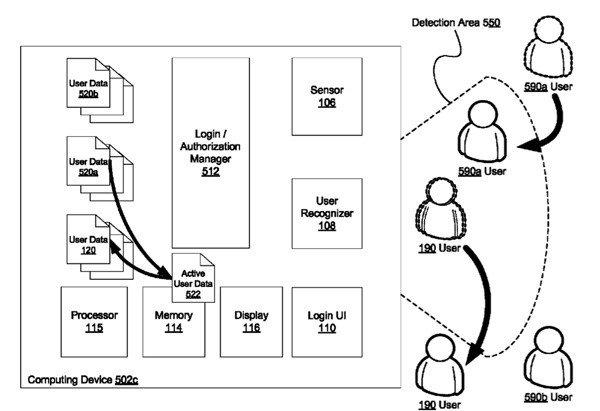 google facetounlock patent