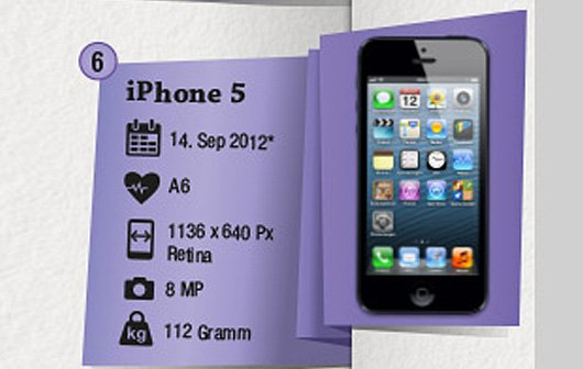 iPhone 5 Infografik